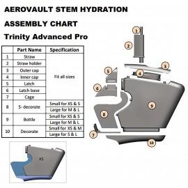 Kit hydratation Giant Trinity Adv Pro depuis 2016
