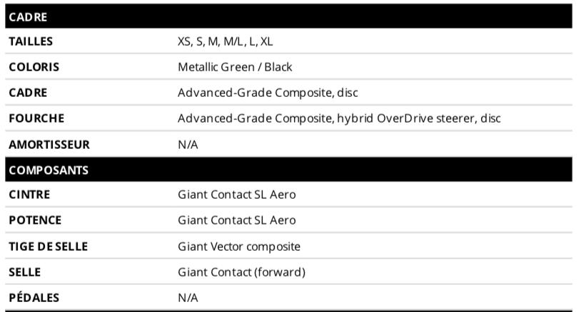 giant-propel-advanced-2-disc-2019