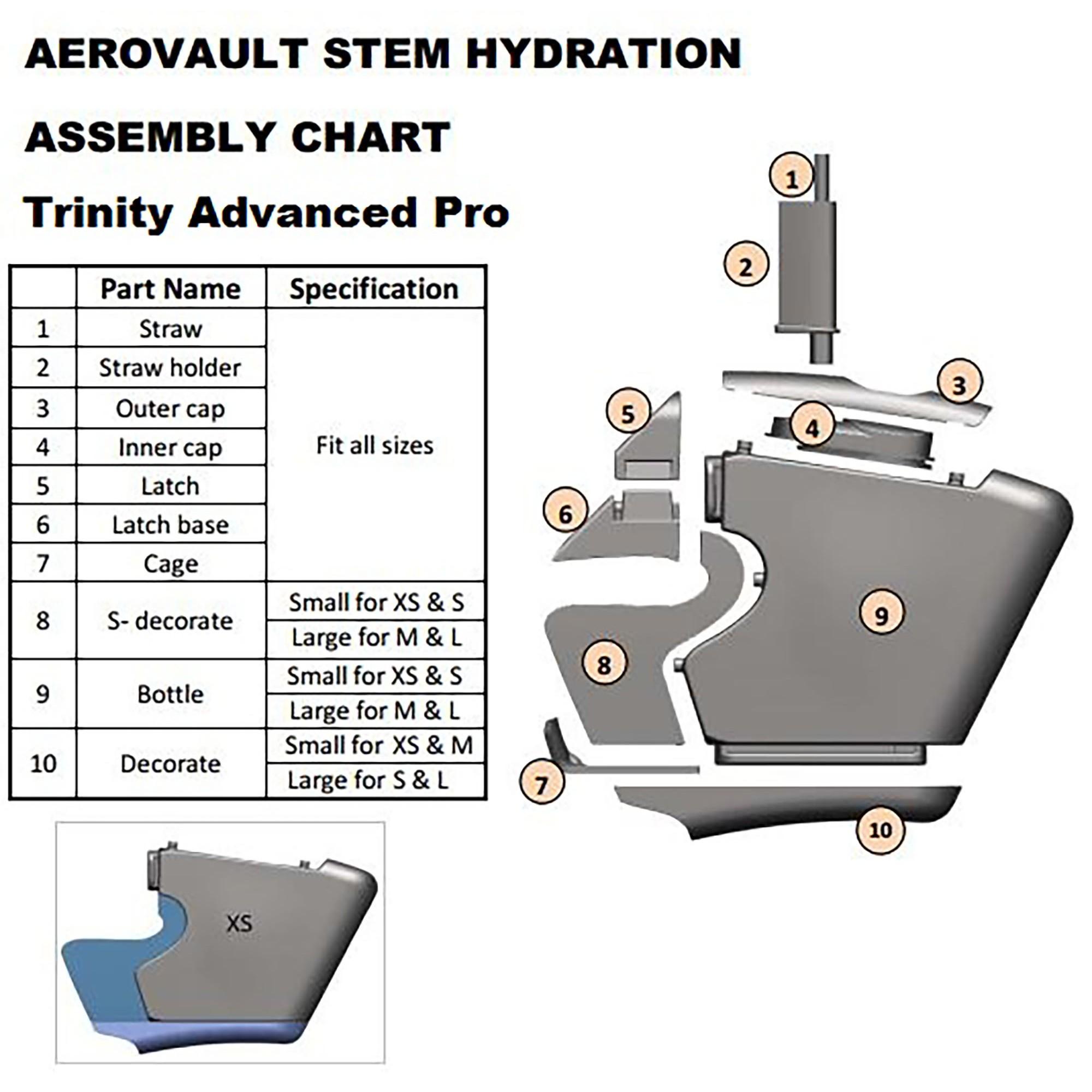 kit bidon aero avant giant trinity advanced pro