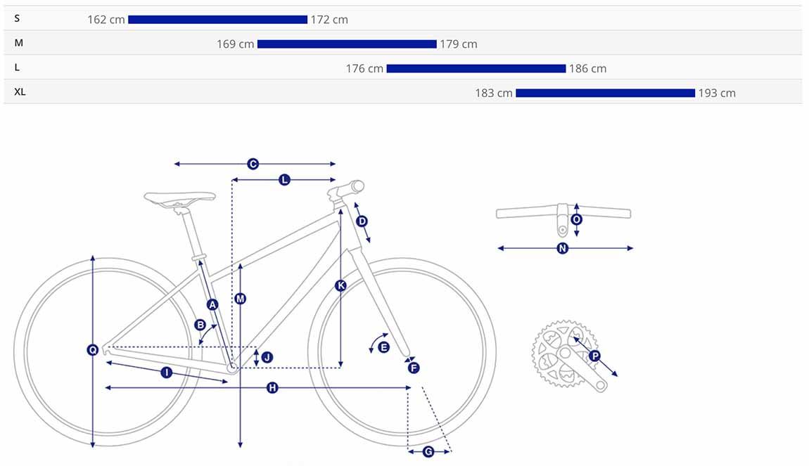 Guide des tailles Vélo Giant Explore E+ 1 Pro GTS 2021