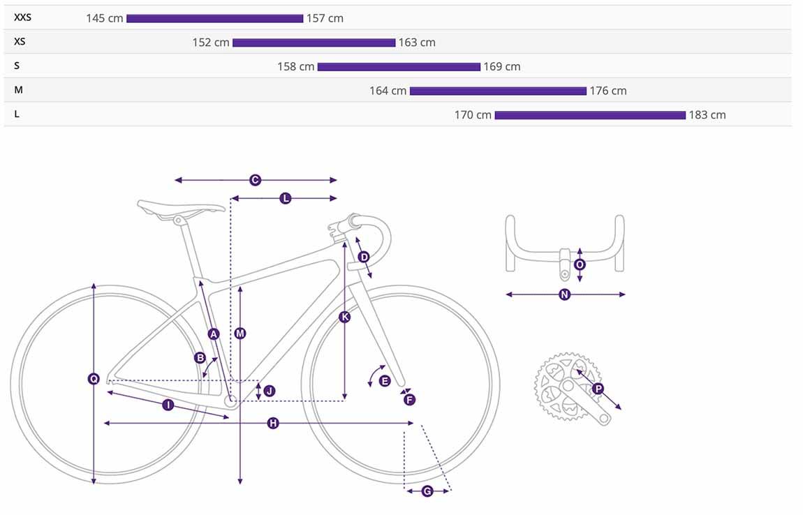 Guide des tailles vélo LIV Langma Advanced 1 Disc 2021