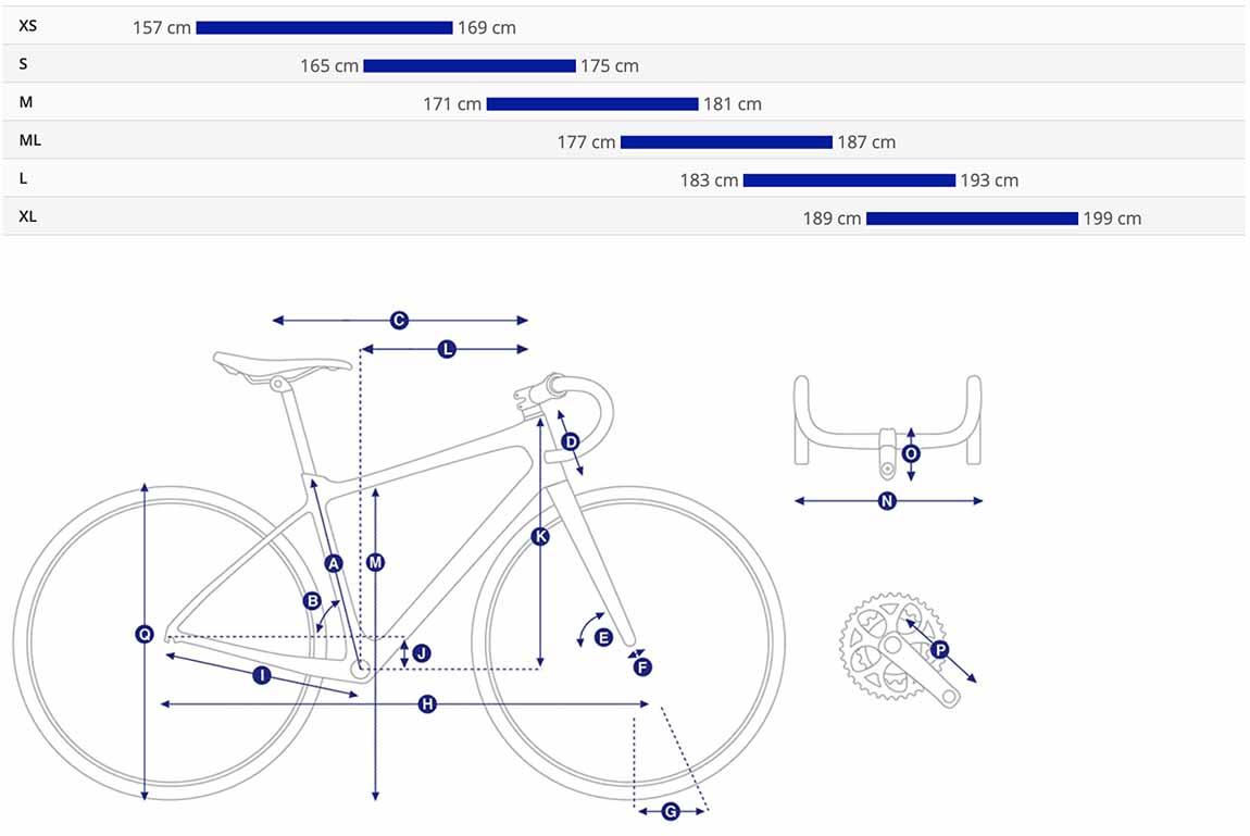 Guide des tailles vélo Giant Propel Advanced Pro 1 Disc 2021