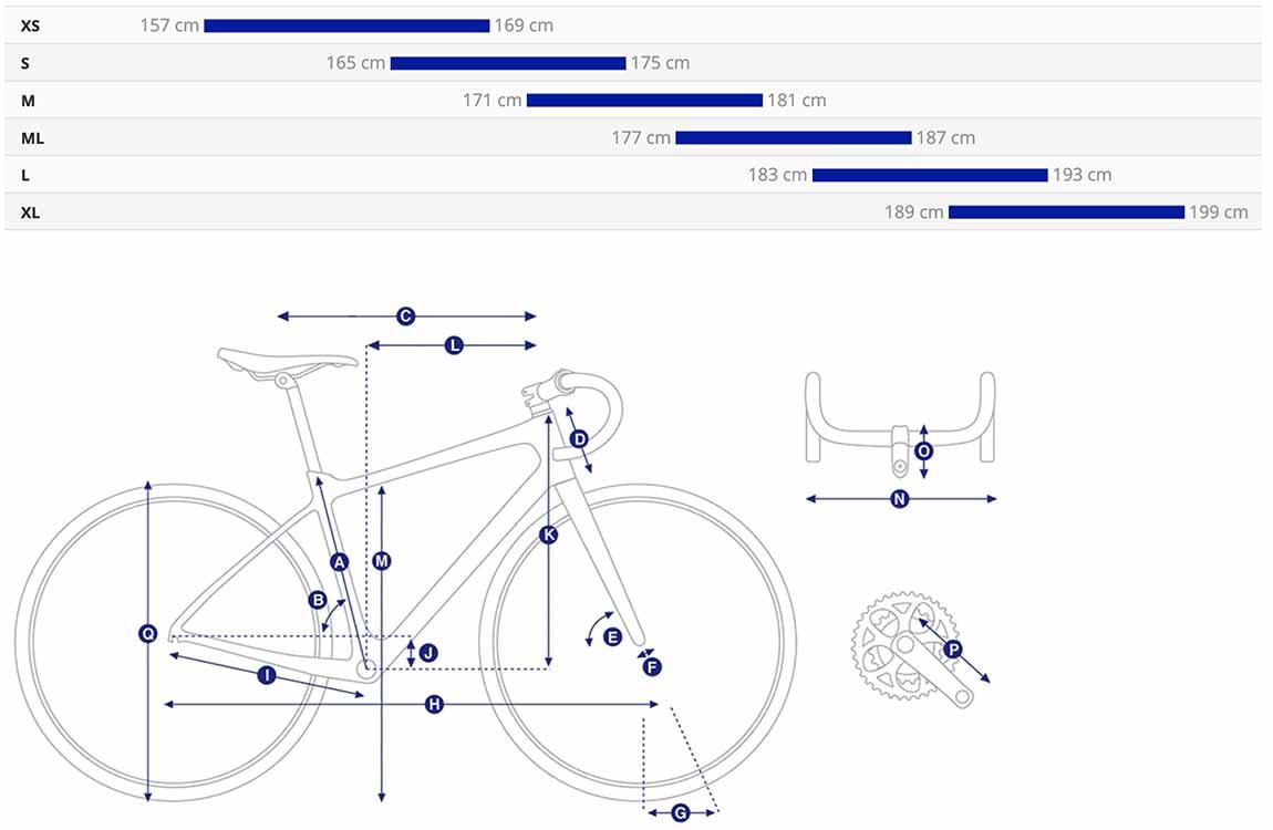 Guide des tailles Vélo Giant TCR advanced Pro 1 2021