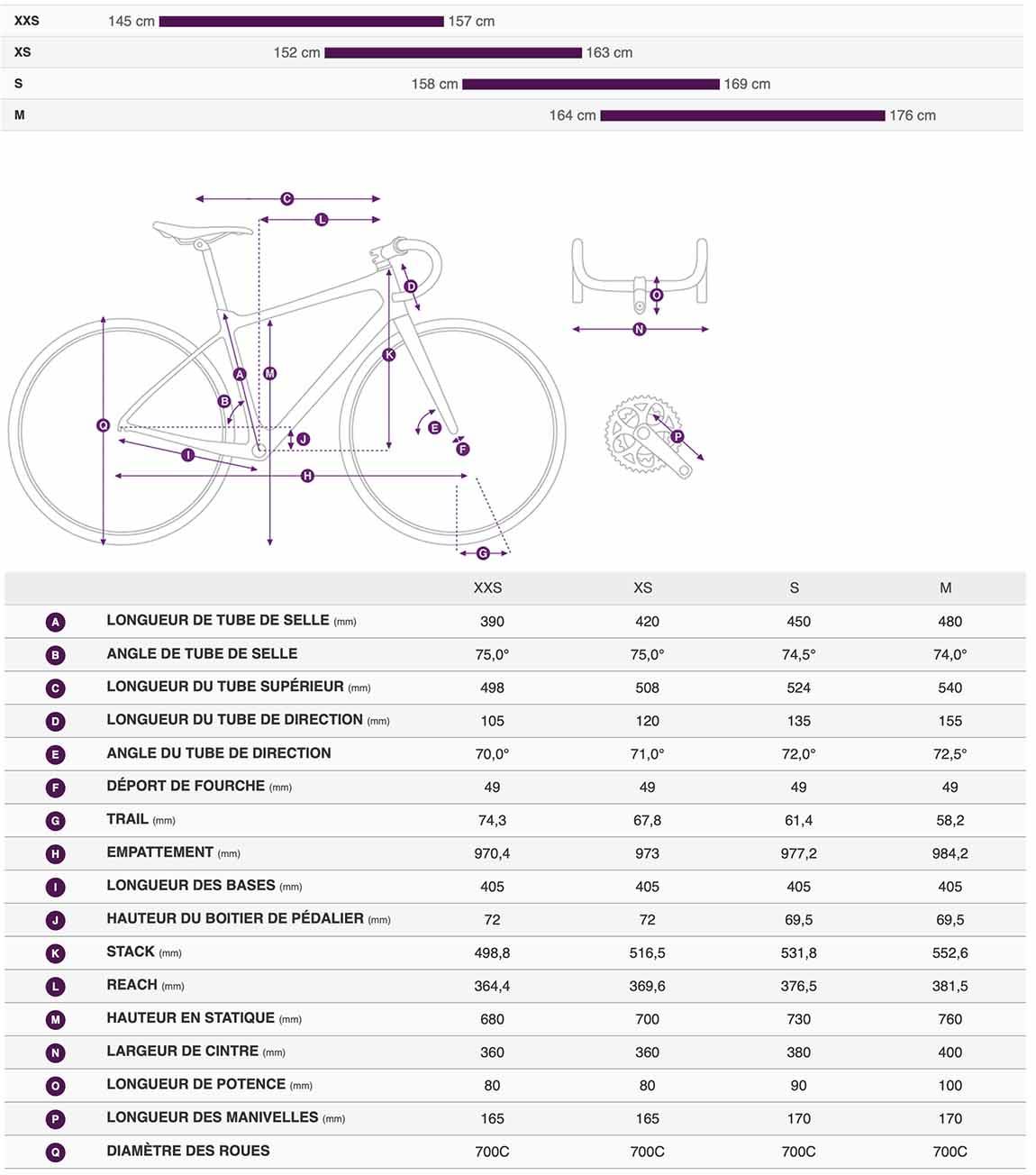 Guide des tailles Langma Advanced 2 Disc 2022