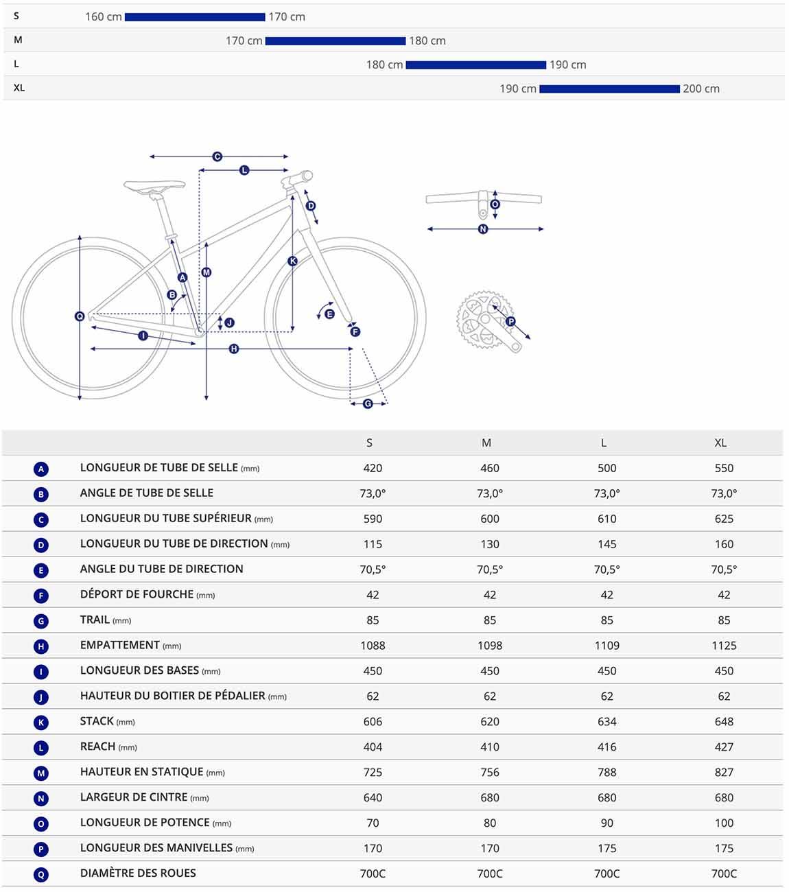Guide des tailles GIANT Roam EX 2022